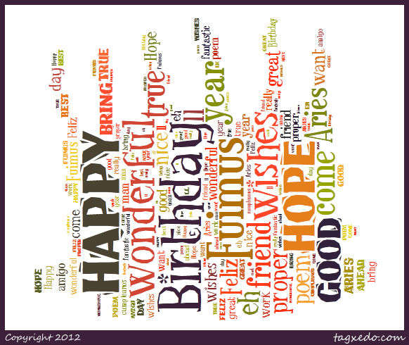 Name:  Word cloud birthday Fuimus.jpg