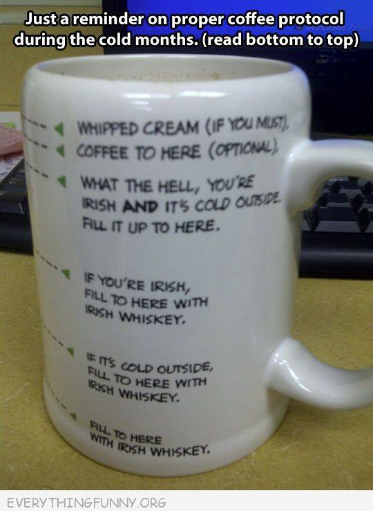 Name:  Coffee Protocol.jpg Views: 79 Size:  46.1 KB