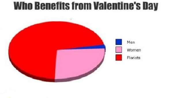 Name:  Valentine's Day Graph.jpg Views: 113 Size:  10.5 KB